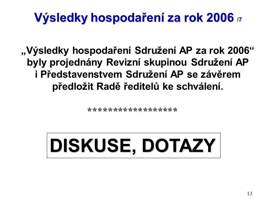 Výsledky hospodaření za rok 2006 /7
