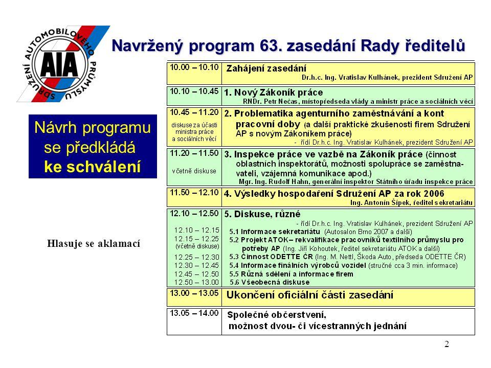 Navržený program 63. zasedání Rady ředitelů
