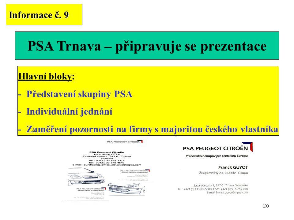 PSA Trnava – připravuje se prezentace