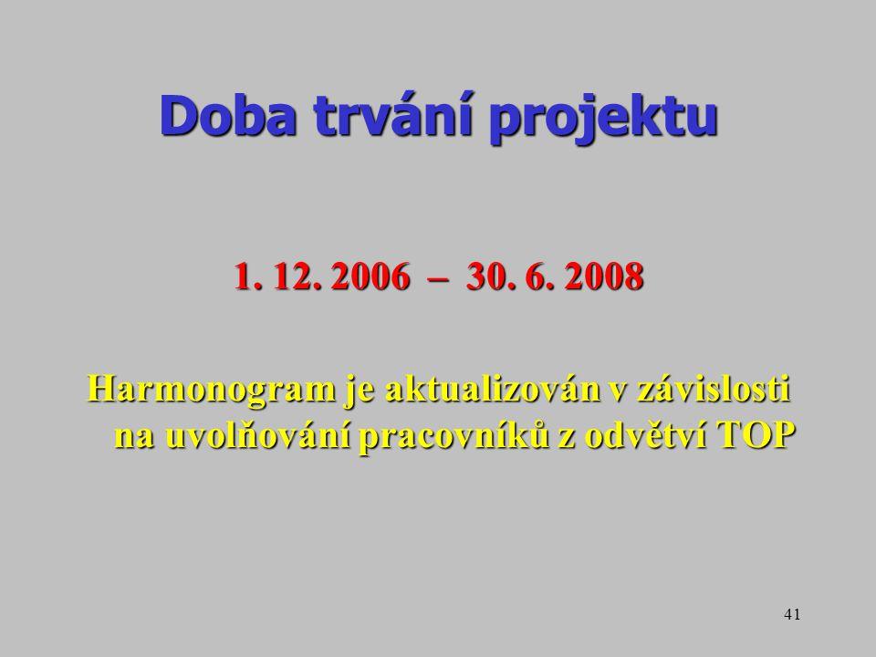 Doba trvání projektu 1. 12. 2006 – 30. 6. 2008.