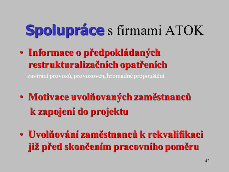 Spolupráce s firmami ATOK