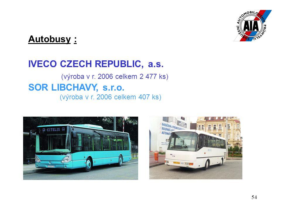 (výroba v r. 2006 celkem 2 477 ks) Autobusy :