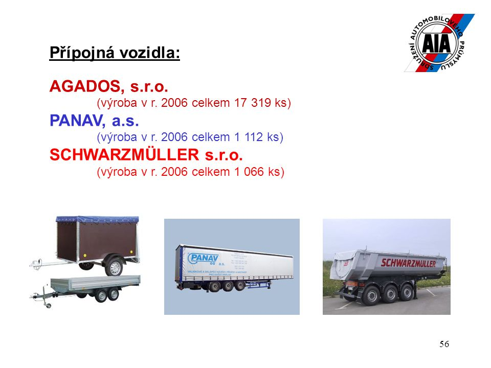 Přípojná vozidla: AGADOS, s.r.o. PANAV, a.s. SCHWARZMÜLLER s.r.o.