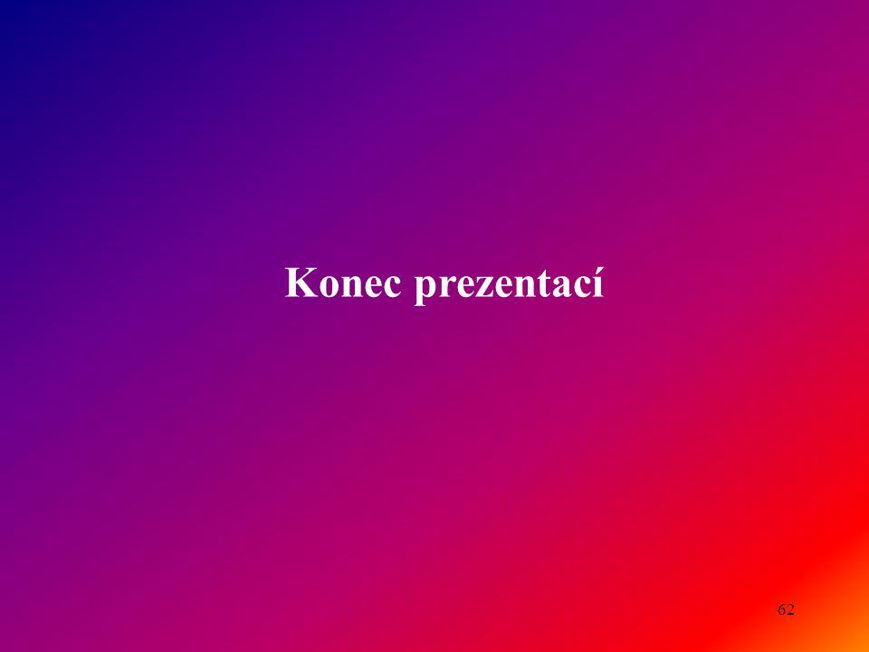 Konec prezentací