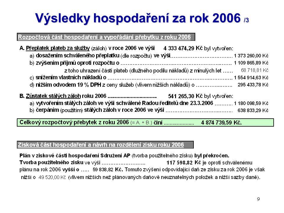 Výsledky hospodaření za rok 2006 /3