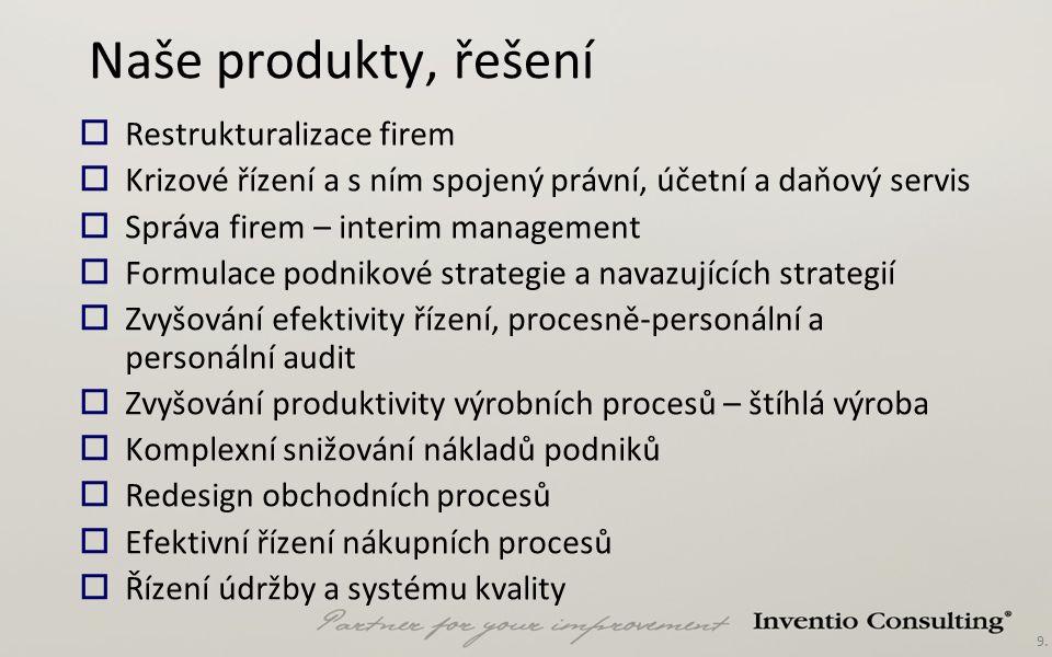 Naše produkty, řešení Restrukturalizace firem