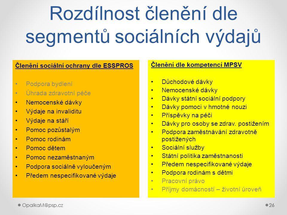 Rozdílnost členění dle segmentů sociálních výdajů