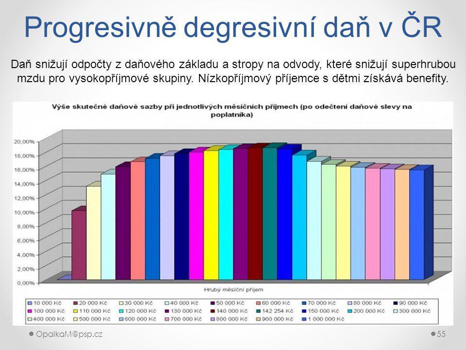 Progresivně degresivní daň v ČR