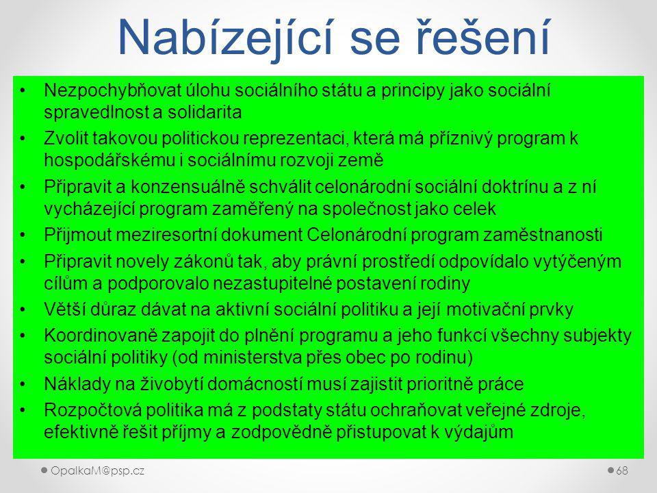 Nabízející se řešení Nezpochybňovat úlohu sociálního státu a principy jako sociální spravedlnost a solidarita.
