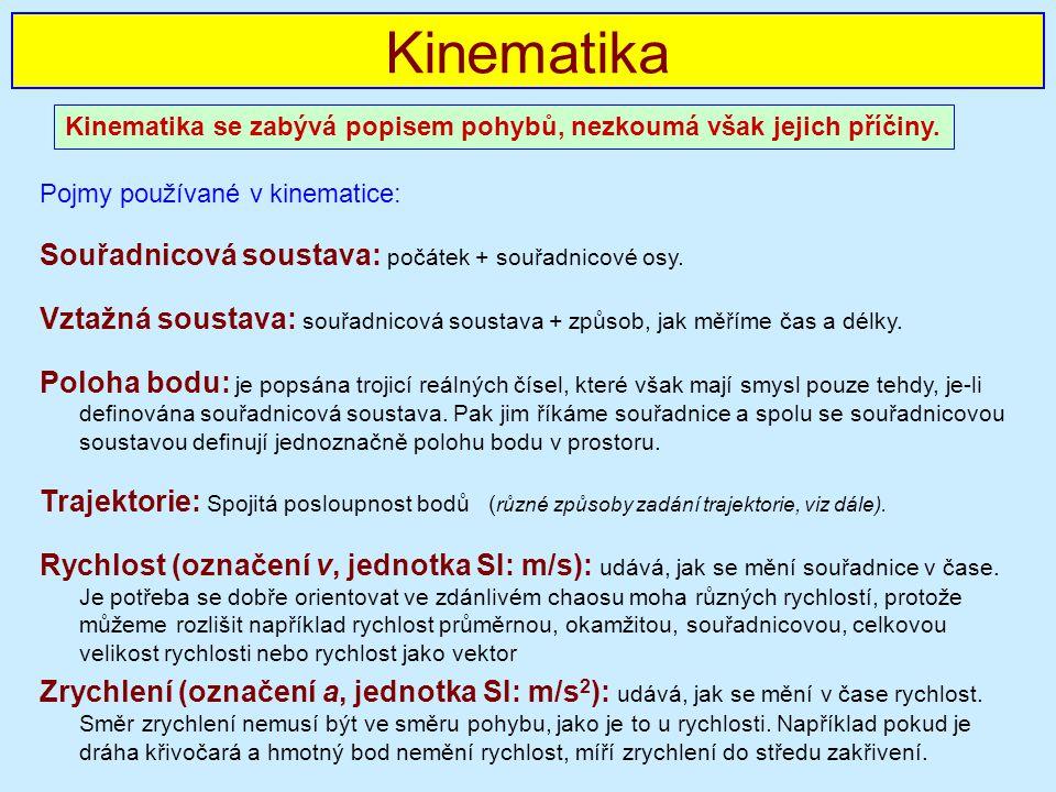Kinematika Souřadnicová soustava: počátek + souřadnicové osy.