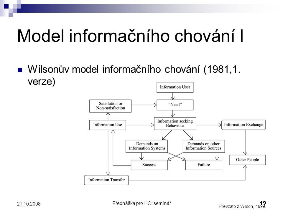Model informačního chování I