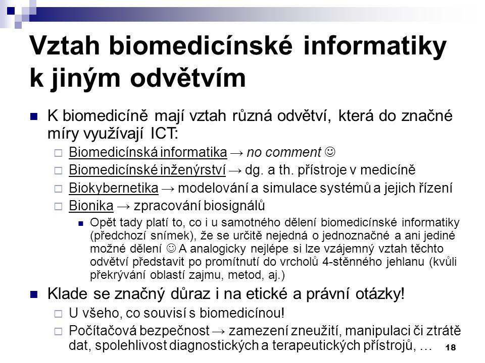 Vztah biomedicínské informatiky k jiným odvětvím
