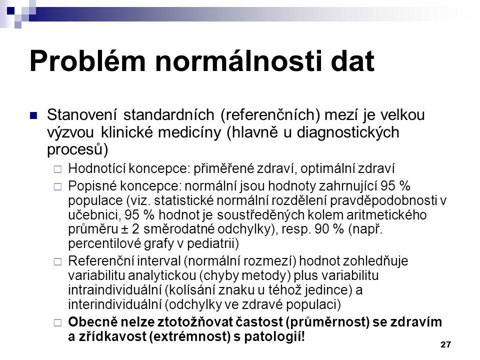 Problém normálnosti dat