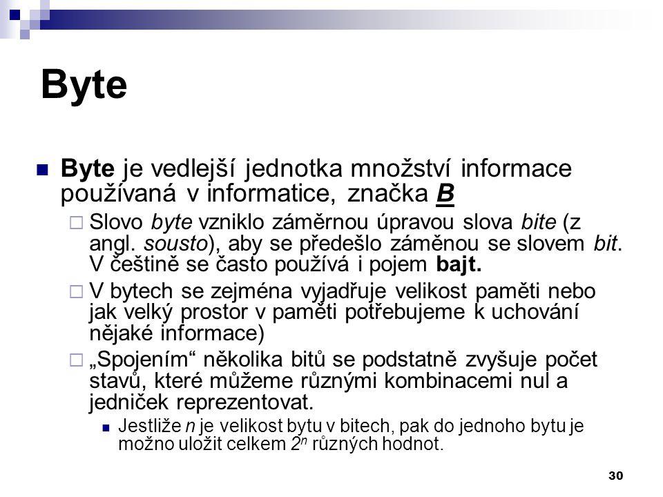 Byte Byte je vedlejší jednotka množství informace používaná v informatice, značka B.