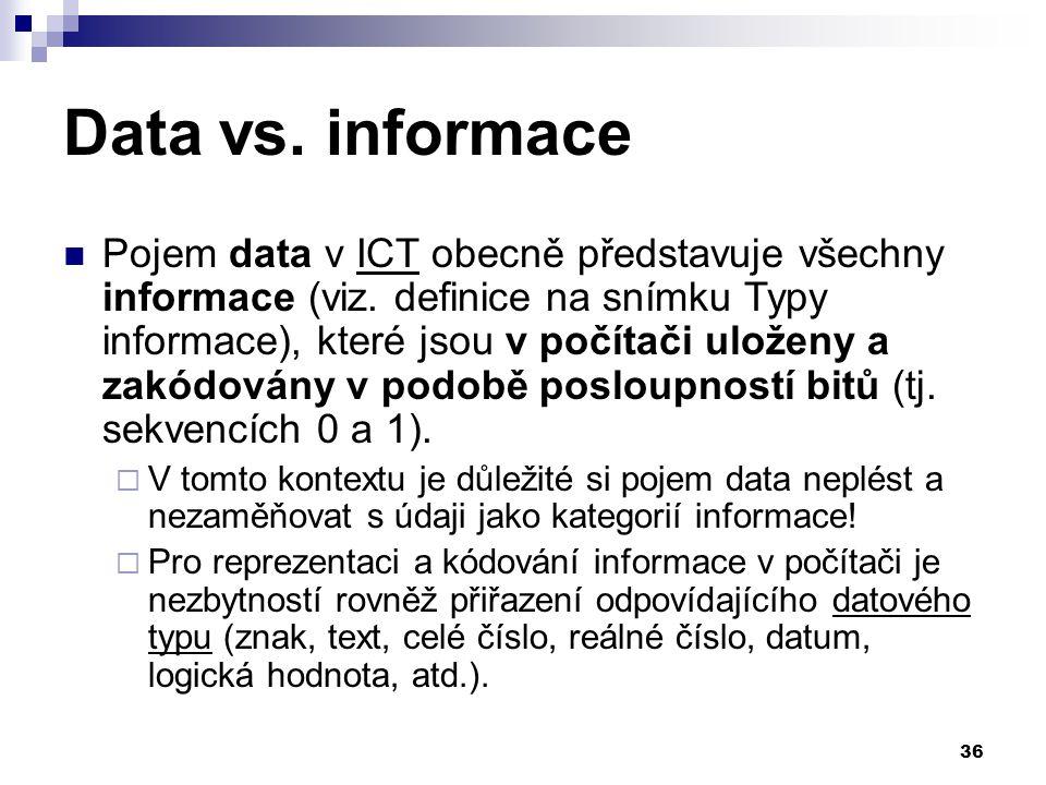 Data vs. informace
