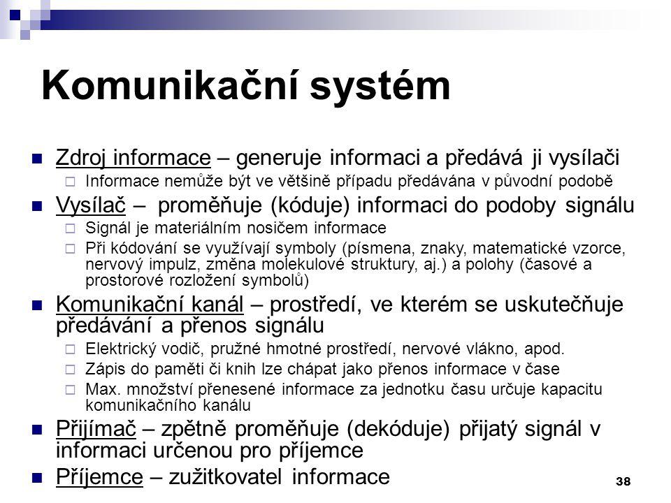 Komunikační systém Zdroj informace – generuje informaci a předává ji vysílači. Informace nemůže být ve většině případu předávána v původní podobě.