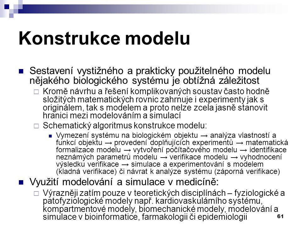 Konstrukce modelu Sestavení vystižného a prakticky použitelného modelu nějakého biologického systému je obtížná záležitost.