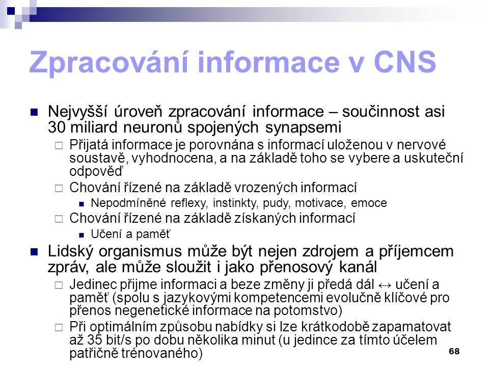 Zpracování informace v CNS