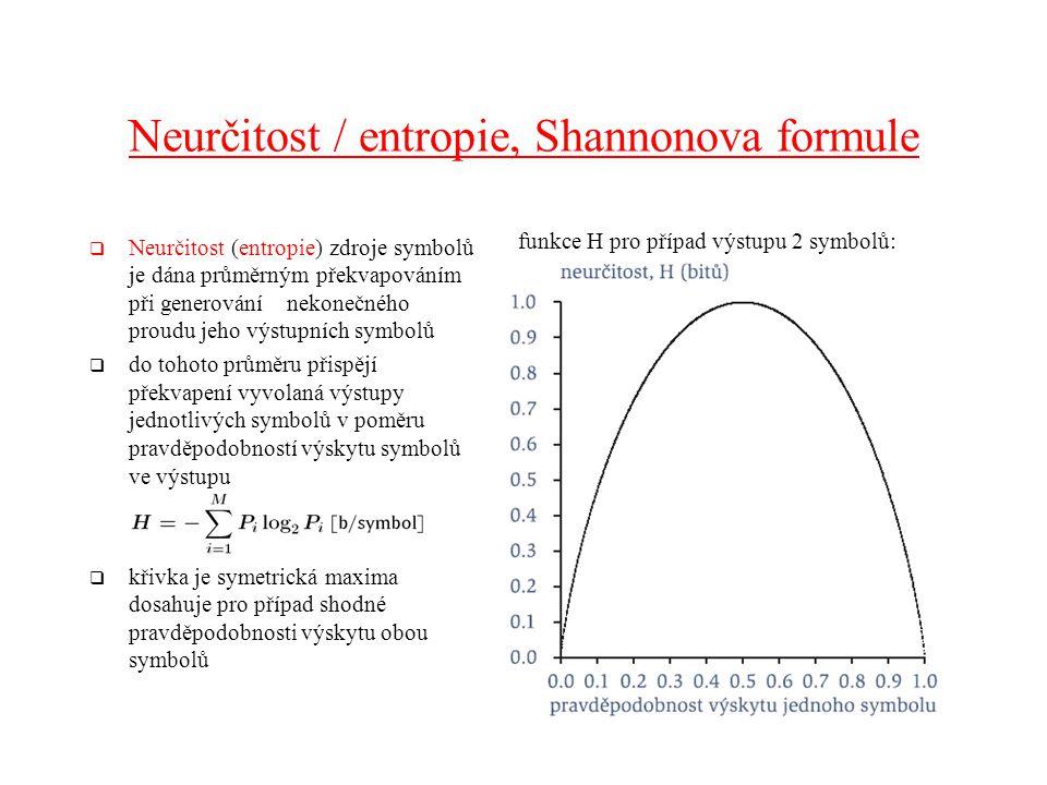 Neurčitost / entropie, Shannonova formule