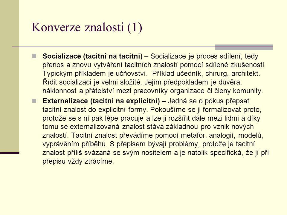 Konverze znalosti (1)