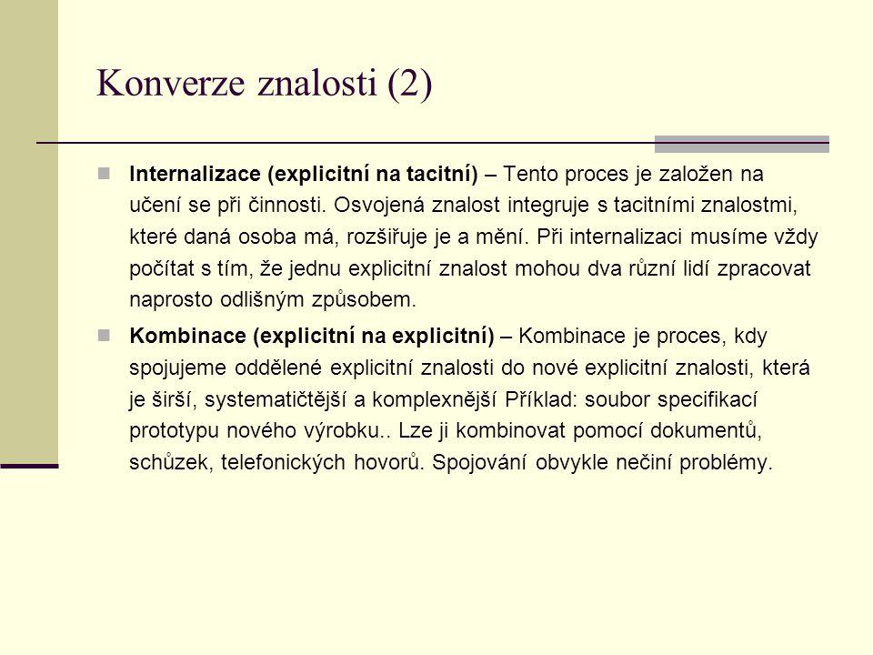 Konverze znalosti (2)