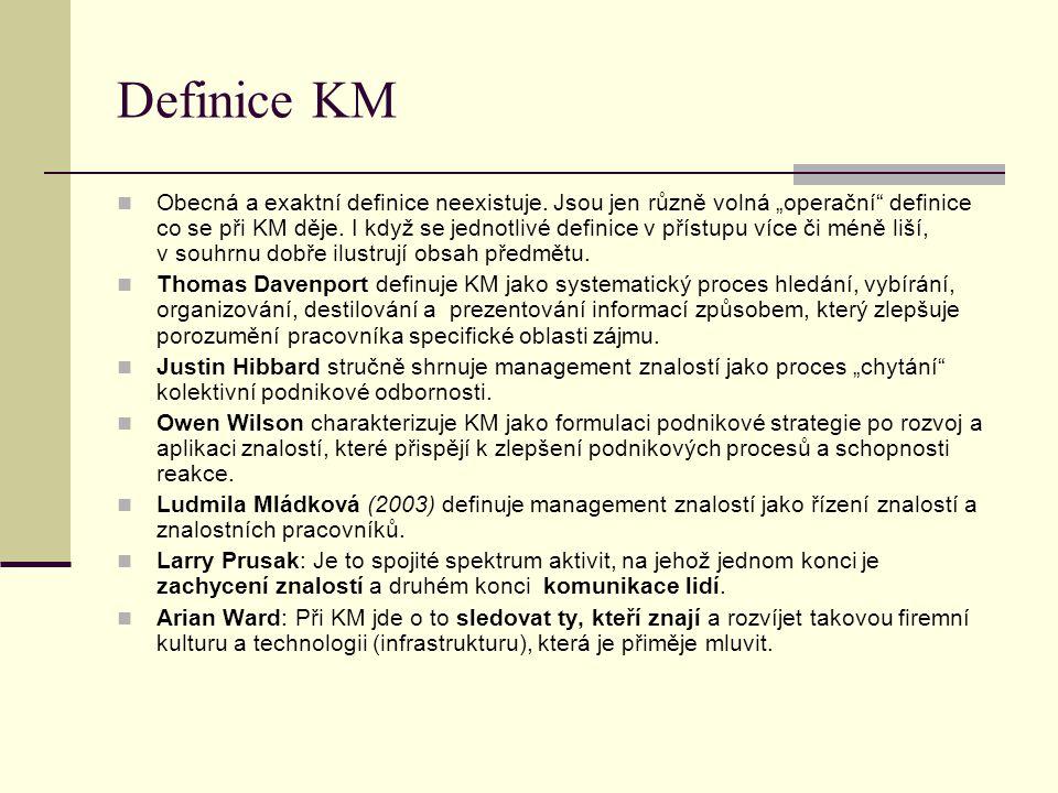 Definice KM
