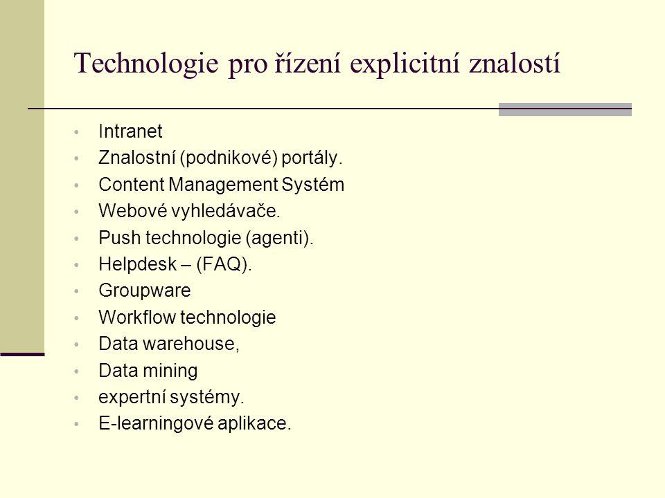 Technologie pro řízení explicitní znalostí