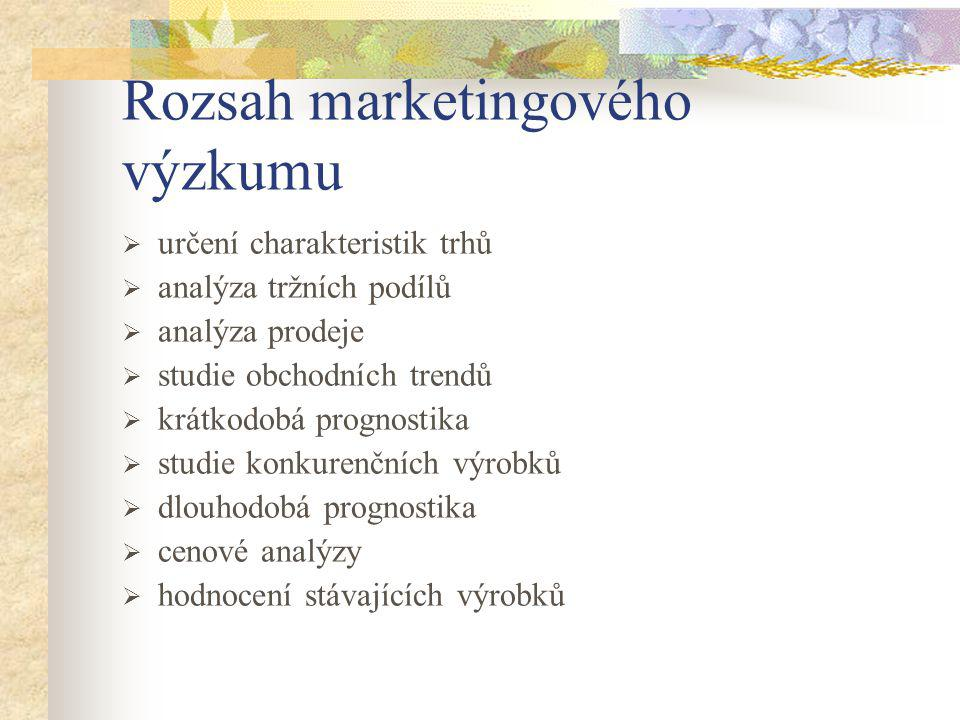 Rozsah marketingového výzkumu