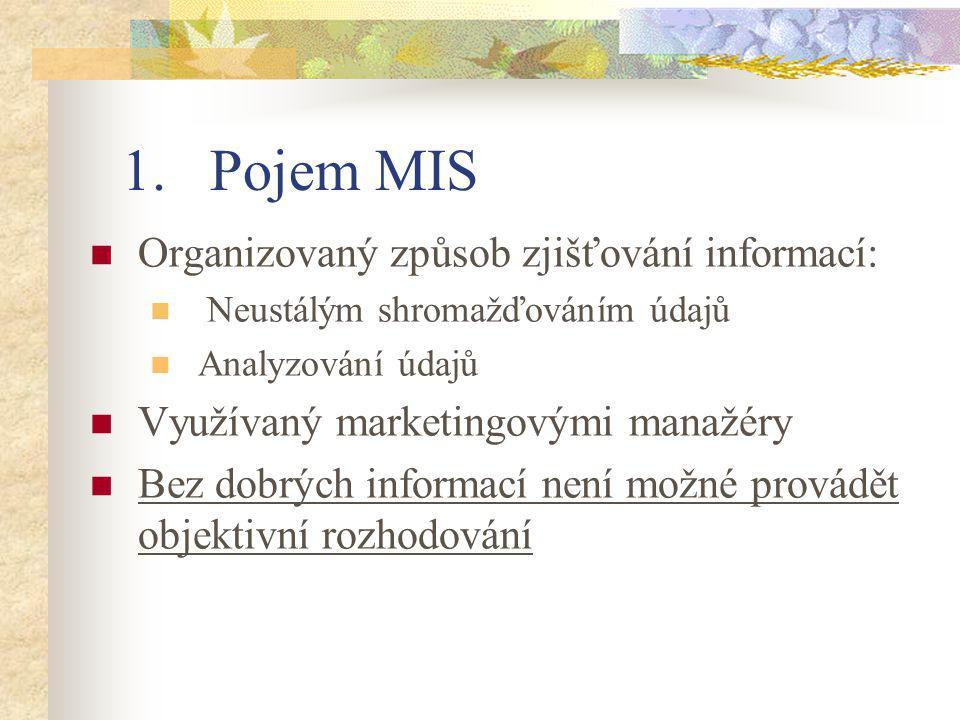 Pojem MIS Organizovaný způsob zjišťování informací: