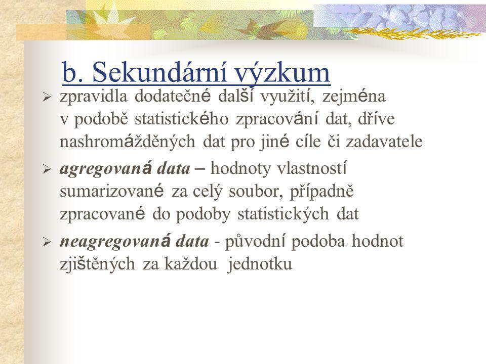 b. Sekundární výzkum