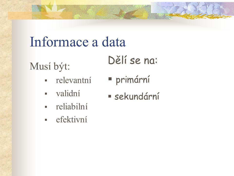 Informace a data Dělí se na: Musí být: primární relevantní sekundární