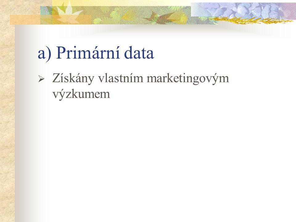 a) Primární data Získány vlastním marketingovým výzkumem