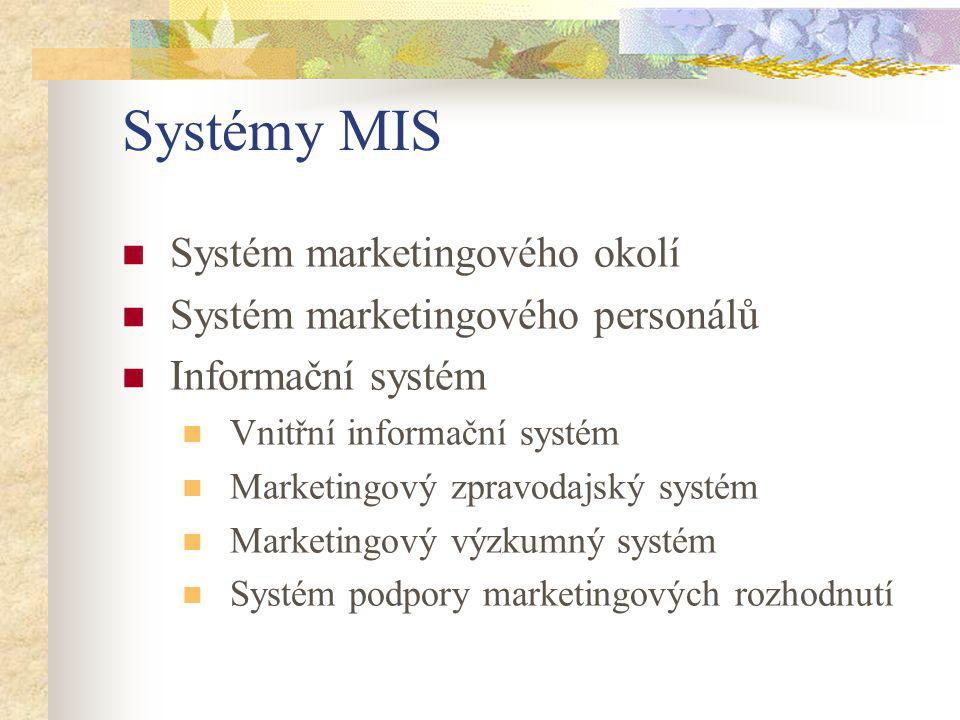 Systémy MIS Systém marketingového okolí