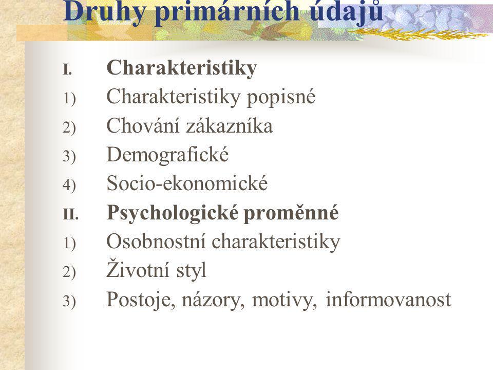 Druhy primárních údajů