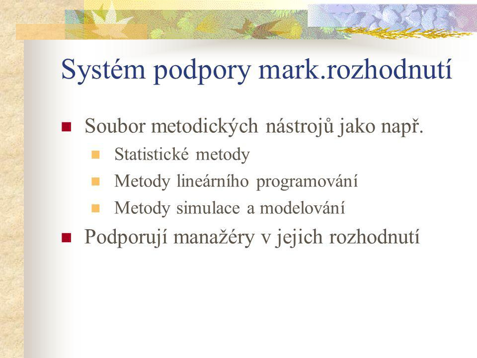 Systém podpory mark.rozhodnutí