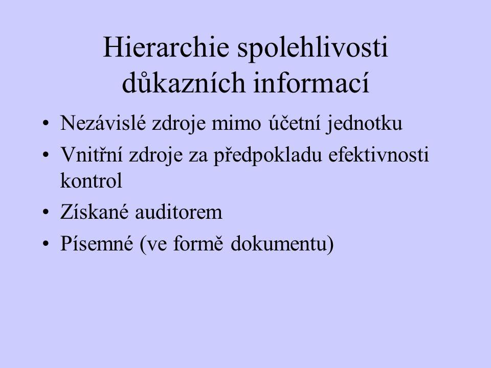 Hierarchie spolehlivosti důkazních informací
