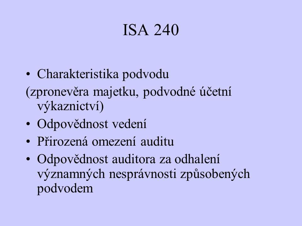 ISA 240 Charakteristika podvodu