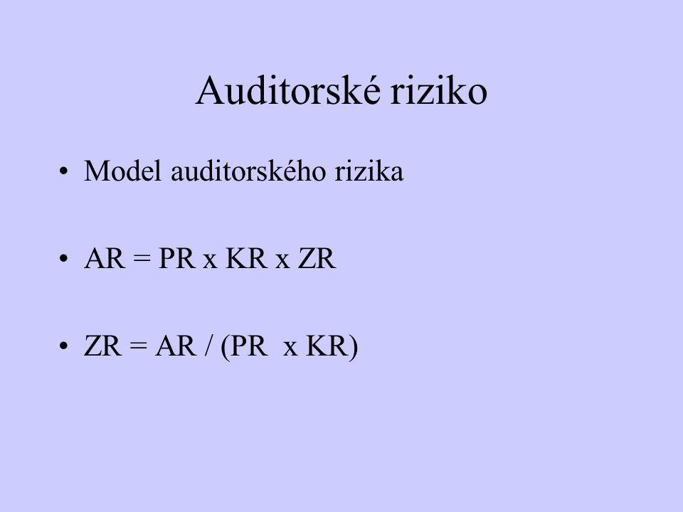 Auditorské riziko Model auditorského rizika AR = PR x KR x ZR