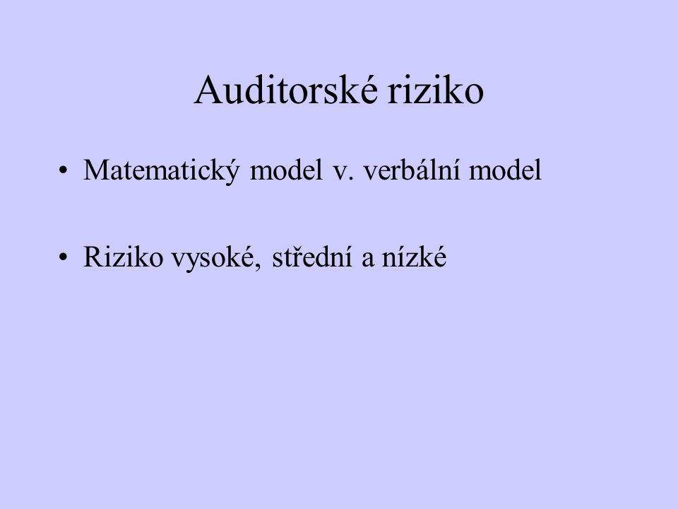 Auditorské riziko Matematický model v. verbální model