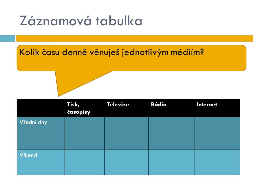 Záznamová tabulka Kolik času denně věnuješ jednotlivým médiím
