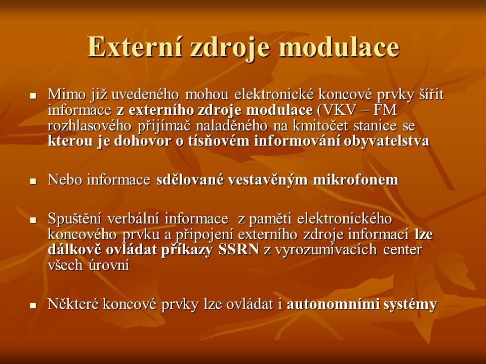 Externí zdroje modulace