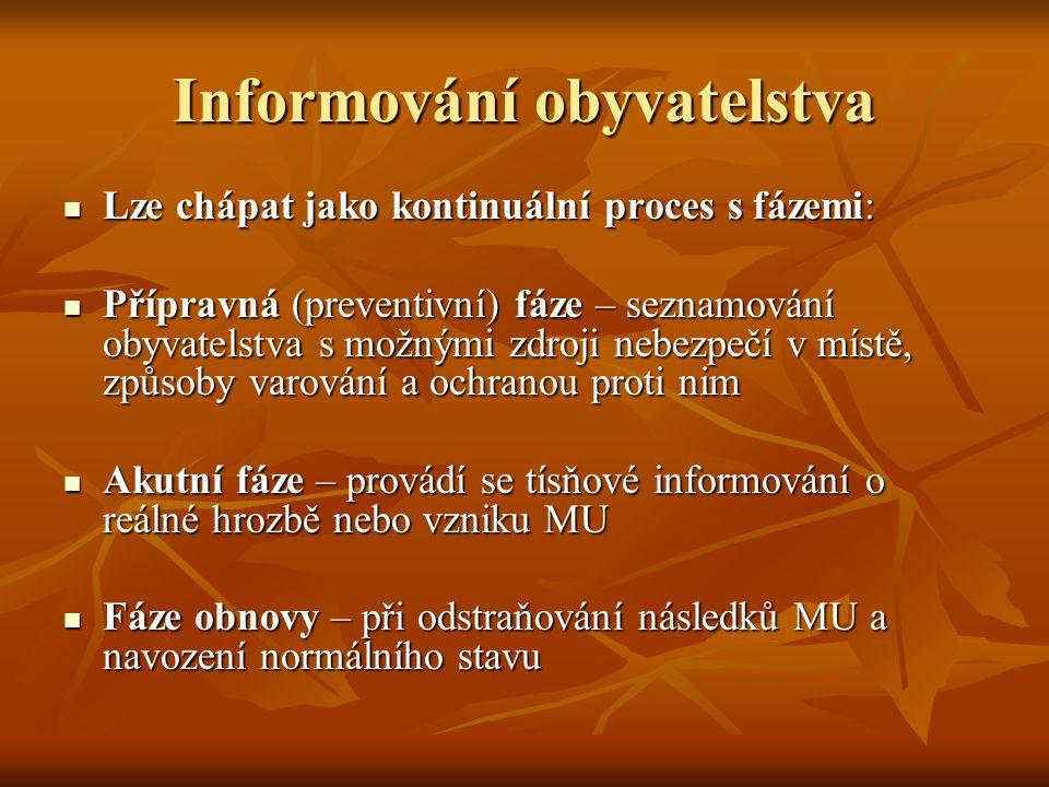 Informování obyvatelstva