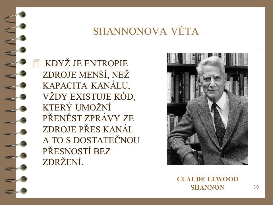 SHANNONOVA VĚTA