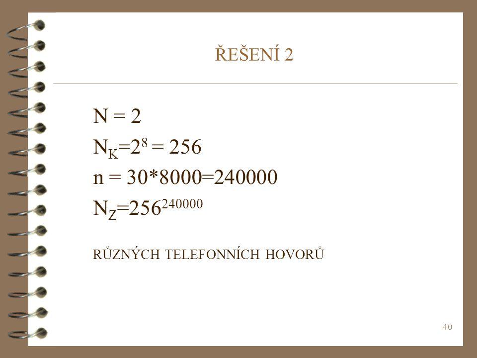 RŮZNÝCH TELEFONNÍCH HOVORŮ