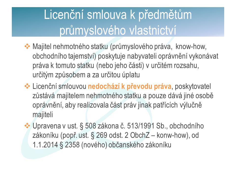 Licenční smlouva k předmětům průmyslového vlastnictví