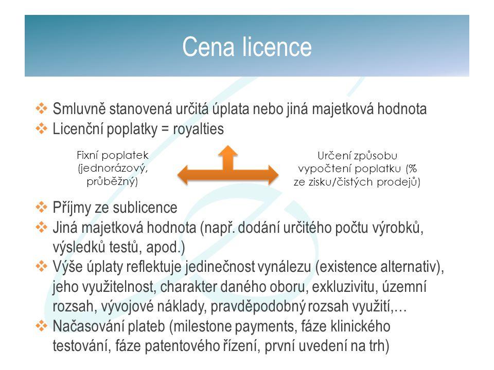 Cena licence Smluvně stanovená určitá úplata nebo jiná majetková hodnota. Licenční poplatky = royalties.