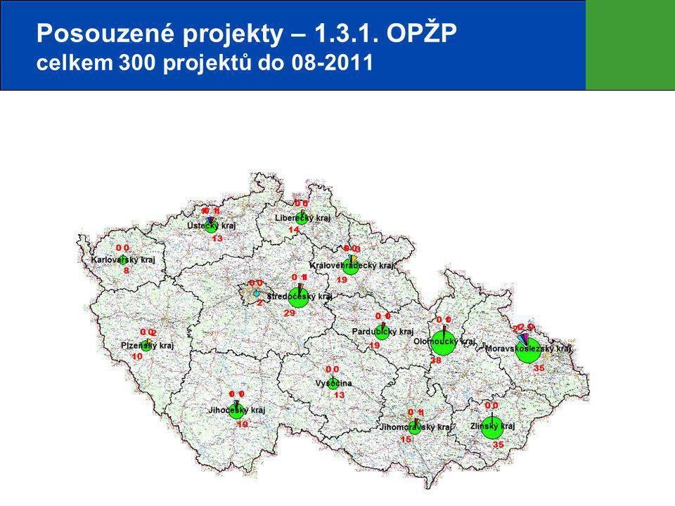 Posouzené projekty – 1.3.1. OPŽP celkem 300 projektů do 08-2011