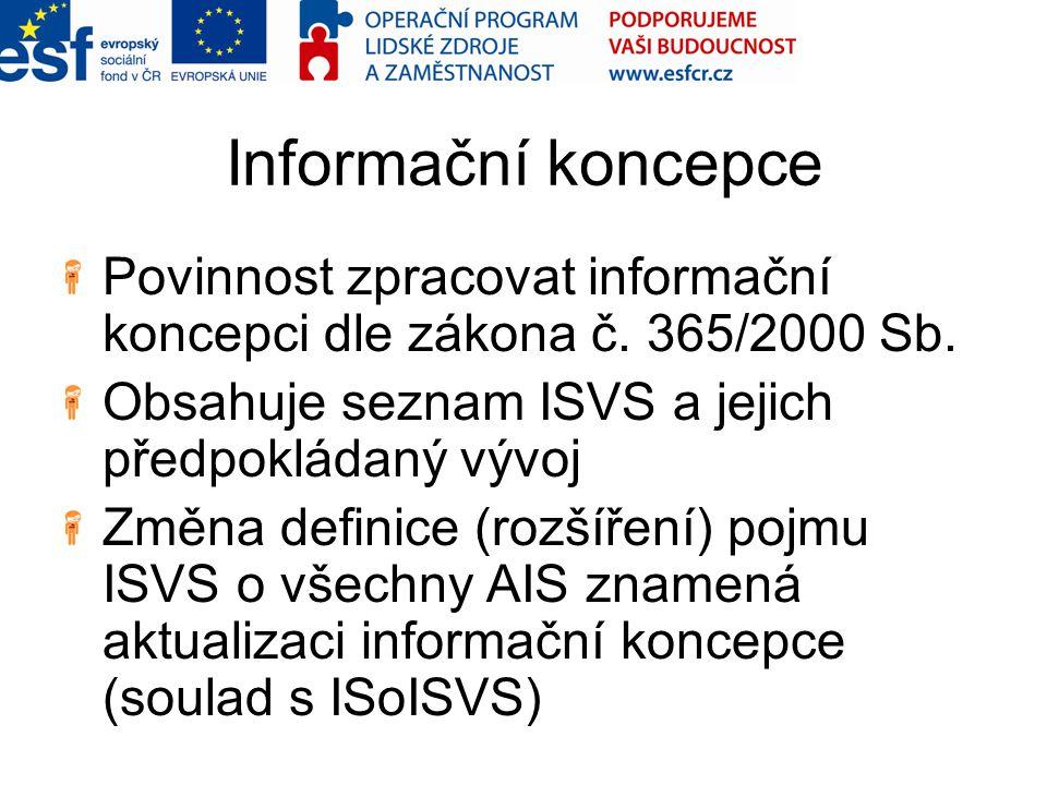 Informační koncepce Povinnost zpracovat informační koncepci dle zákona č. 365/2000 Sb. Obsahuje seznam ISVS a jejich předpokládaný vývoj.