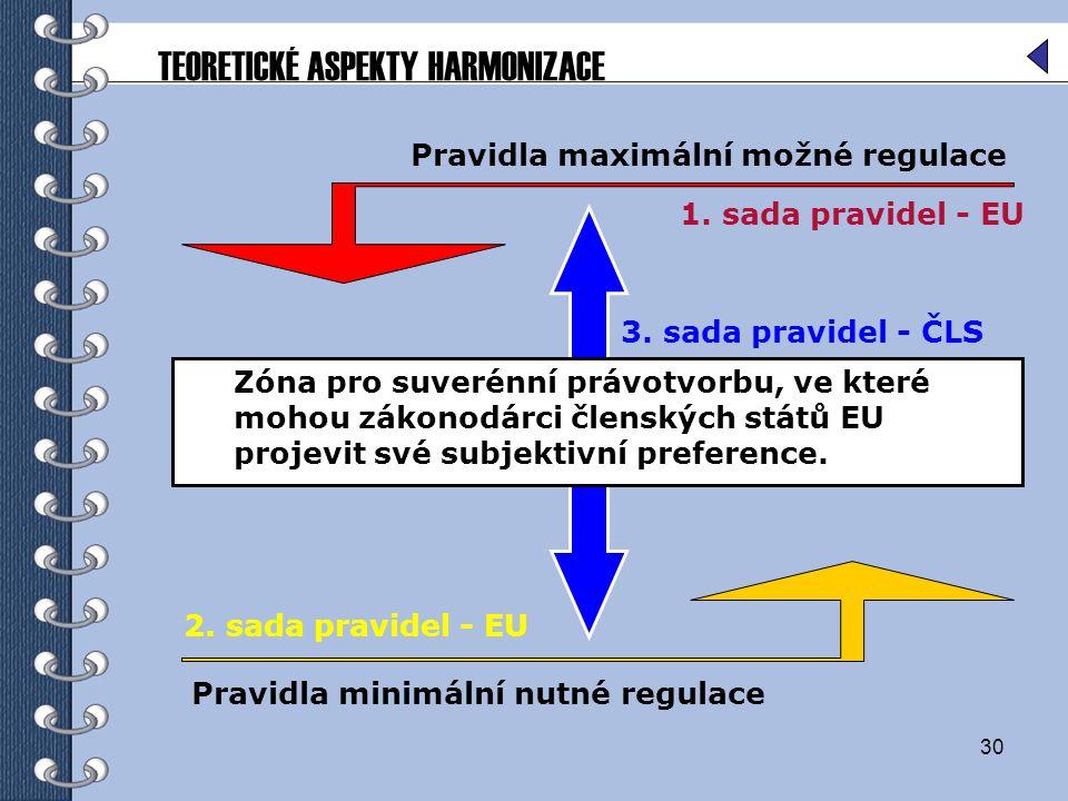 TEORETICKÉ ASPEKTY HARMONIZACE