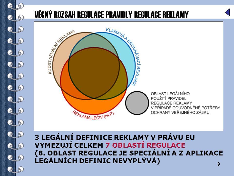 VĚCNÝ ROZSAH REGULACE PRAVIDLY REGULACE REKLAMY